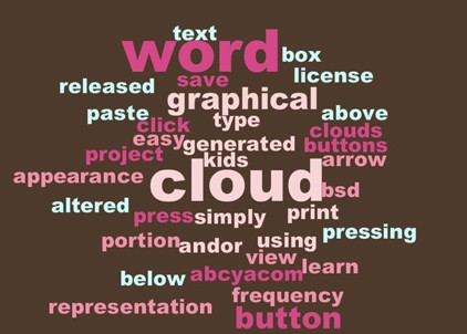 5 Word Cloud Generators To Make A Word Cloud - 5Found !